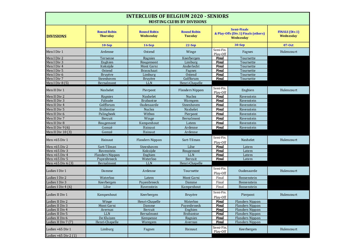 Covid-19: vrijstelling voor de Club Championships